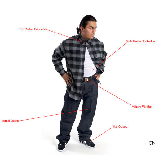 Mens Chola Fashion